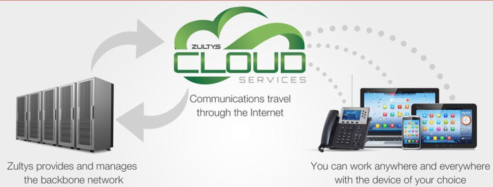 VoIP Phone Systems from Long Beach, CA